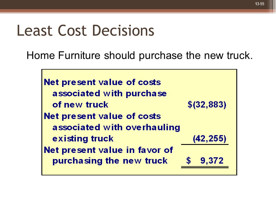 13-55 Least Cost Decisions Home Furniture should purchase the new truck.