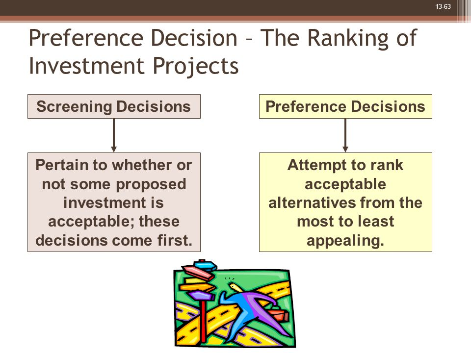 13-63 Preference Decision – The Ranking of Investment Projects Screening Decisions Pertain to whether or not some proposed investment is acceptable; these decisions come first.