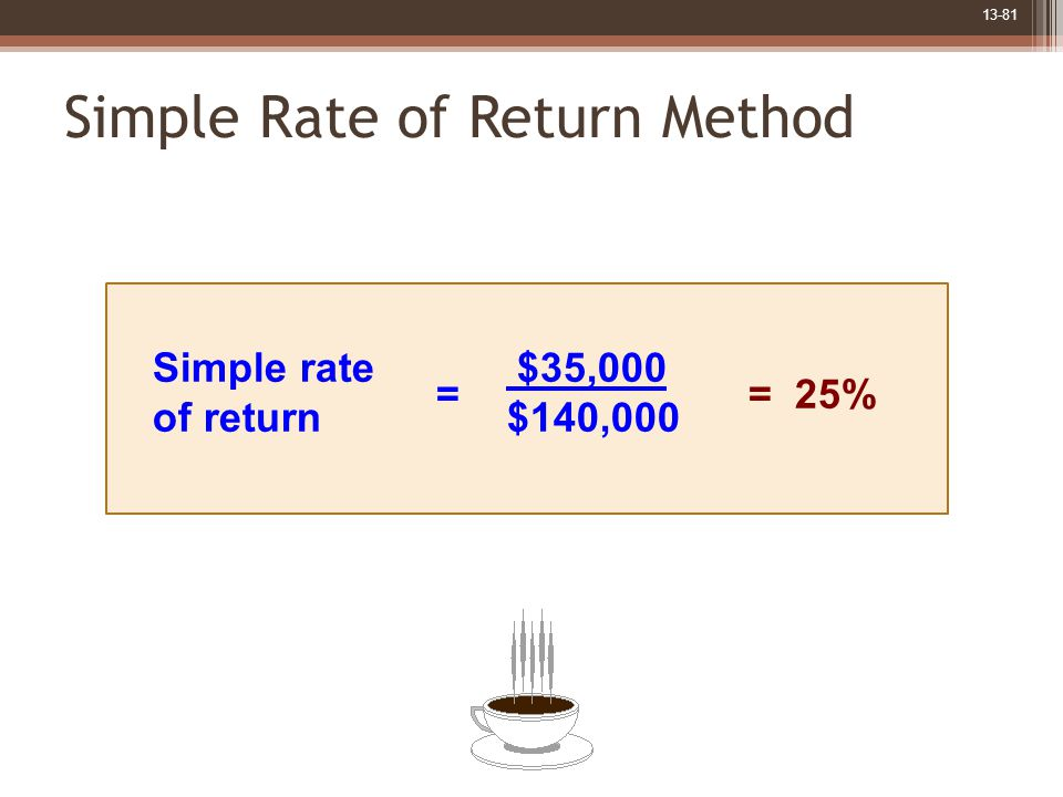 13-81 Simple Rate of Return Method Simple rate of return $35,000 $140,000 = 25%=