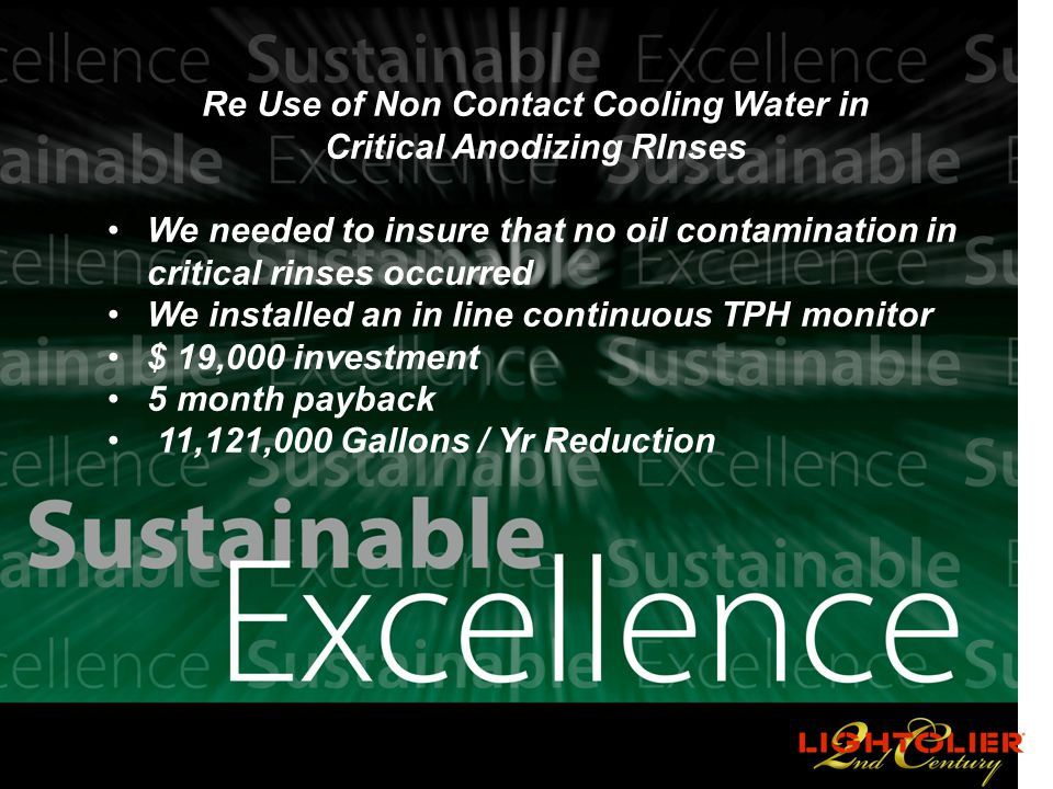 PHILIPS Re Use of Non Contact Cooling Water in Critical Anodizing RInses We needed to insure that no oil contamination in critical rinses occurred We installed an in line continuous TPH monitor $ 19,000 investment 5 month payback 11,121,000 Gallons / Yr Reduction