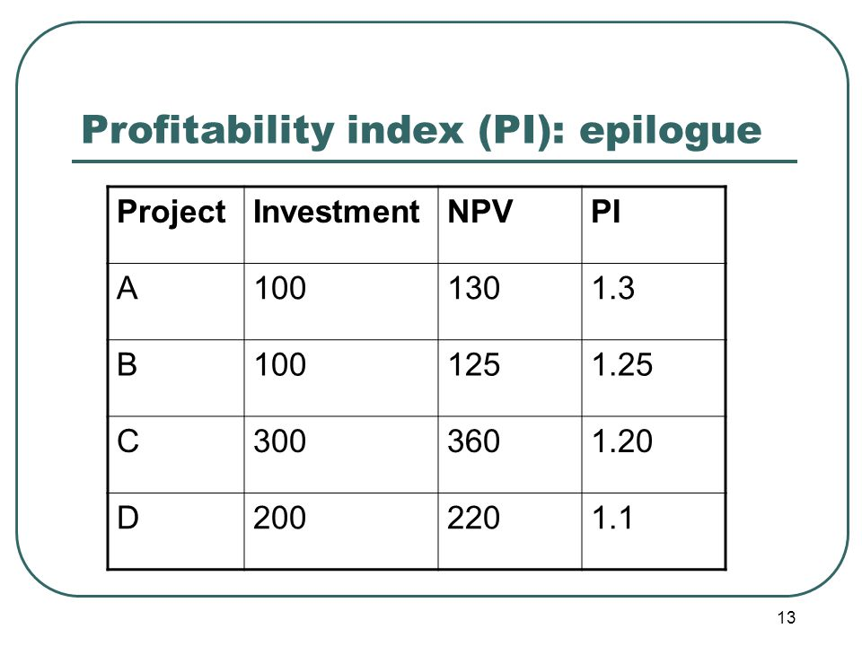 13 Profitability index (PI): epilogue ProjectInvestmentNPVPI A1001301.3 B1001251.25 C3003601.20 D2002201.1