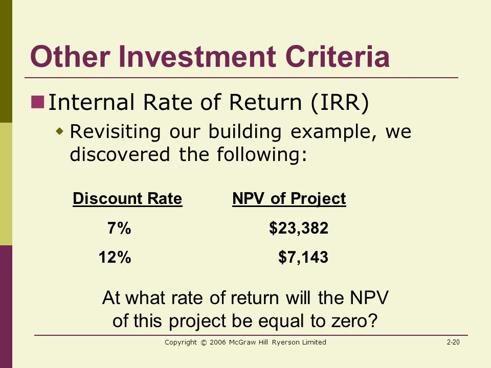 2-20 Copyright © 2006 McGraw Hill Ryerson Limited Other Investment Criteria Internal Rate of Return (IRR)  Revisiting our building example, we discovered the following: Discount Rate NPV of Project 7%$23,382 12% $7,143 At what rate of return will the NPV of this project be equal to zero