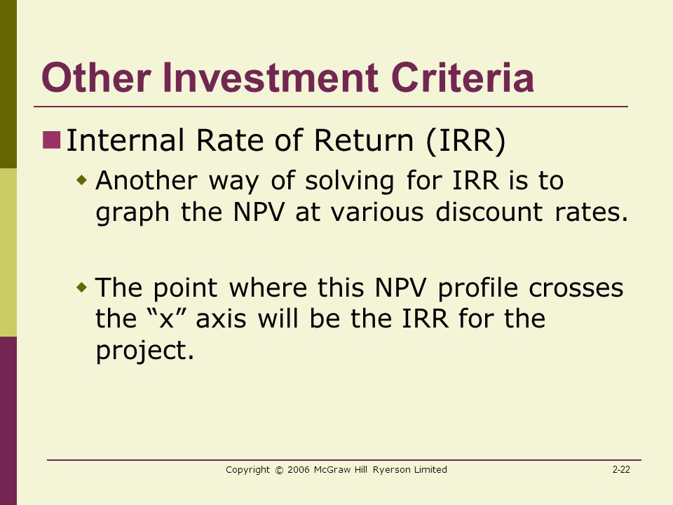 2-22 Copyright © 2006 McGraw Hill Ryerson Limited Other Investment Criteria Internal Rate of Return (IRR)  Another way of solving for IRR is to graph the NPV at various discount rates.