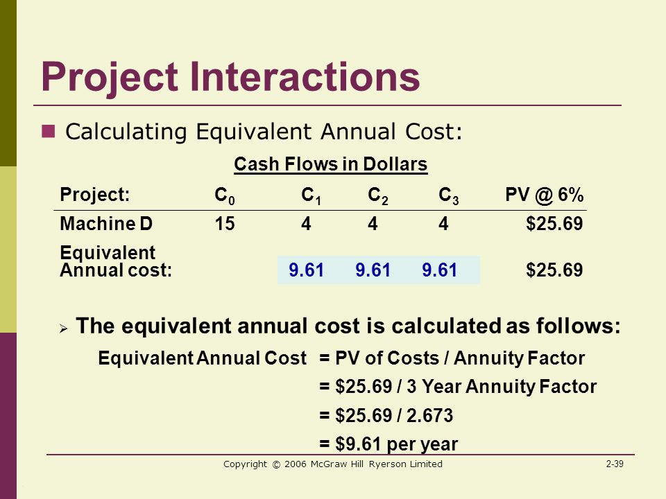 2-39 Copyright © 2006 McGraw Hill Ryerson Limited Project Interactions Calculating Equivalent Annual Cost: Cash Flows in Dollars Project:C 0 C 1 C 2 C 3 6% Machine D15444$25.69 Equivalent Annual cost: $25.69  The equivalent annual cost is calculated as follows:.