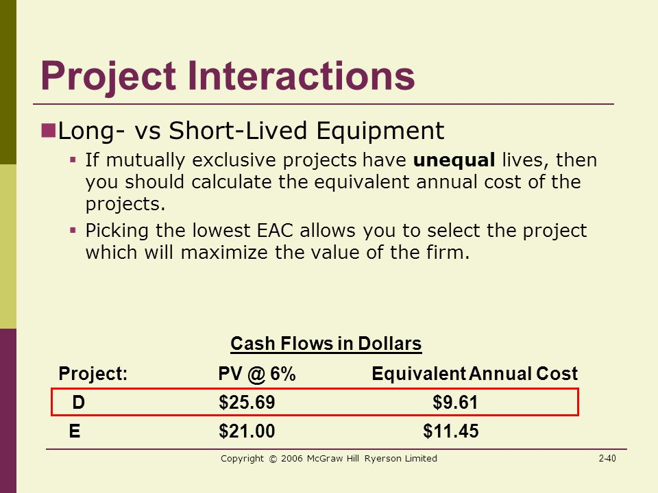 2-40 Copyright © 2006 McGraw Hill Ryerson Limited Project Interactions Long- vs Short-Lived Equipment  If mutually exclusive projects have unequal lives, then you should calculate the equivalent annual cost of the projects.