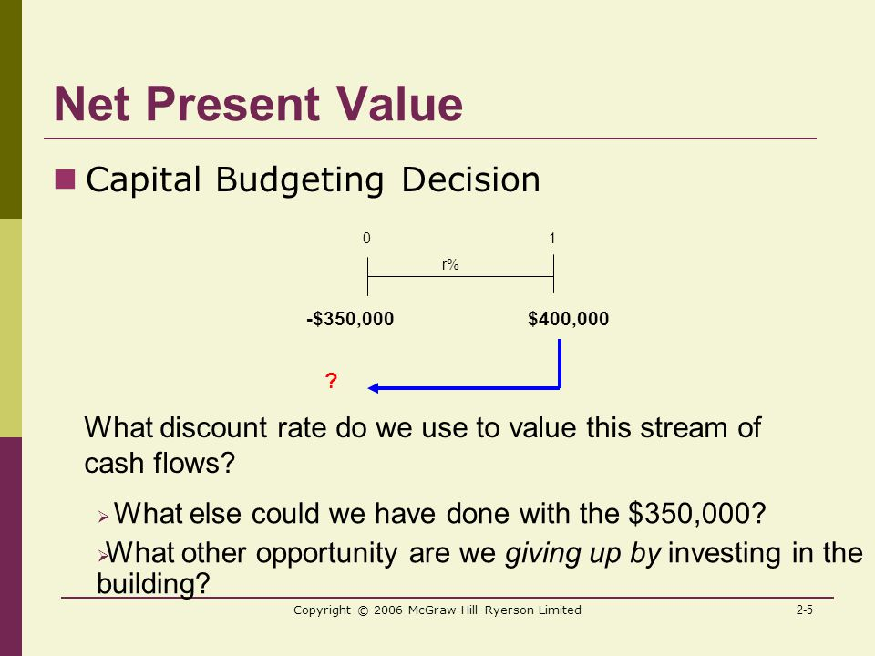 2-5 Copyright © 2006 McGraw Hill Ryerson Limited Net Present Value Capital Budgeting Decision 0 1 $400,000 r% -$350,000 .