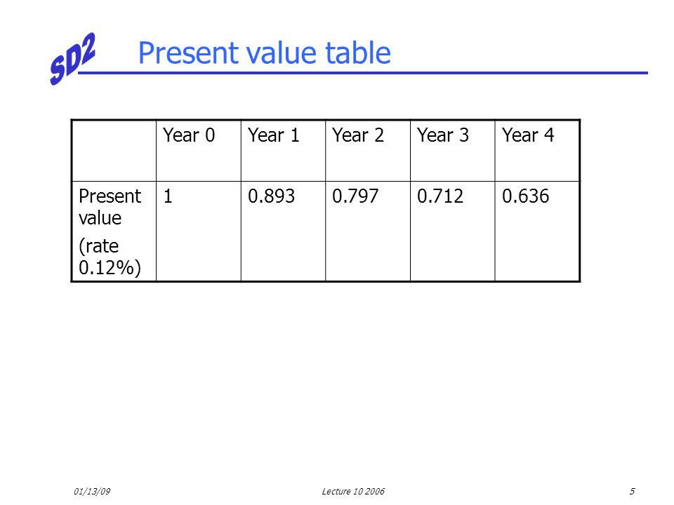 01/13/09Lecture 10 200616 Net Present Value Using the net present value If it is positive, the investment is good.