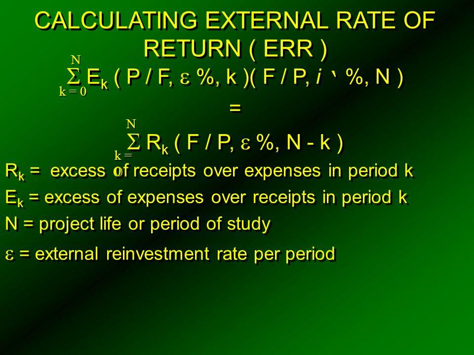 CALCULATING EXTERNAL RATE OF RETURN ( ERR )  E k ( P / F,  %, k )( F / P, i ' %, N ) =  R k ( F / P,  %, N - k ) R k = excess of receipts over exp