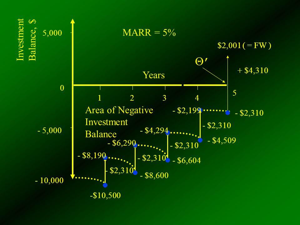 0 123 Investment Balance, $ 4 5 5,000 - 5,000 - 10,000 -$10,500 - $2,310 - $8,190 - $6,290 - $4,294 - $2,199 - $8,600 - $6,604 - $4,509 + $4,310 $2,00