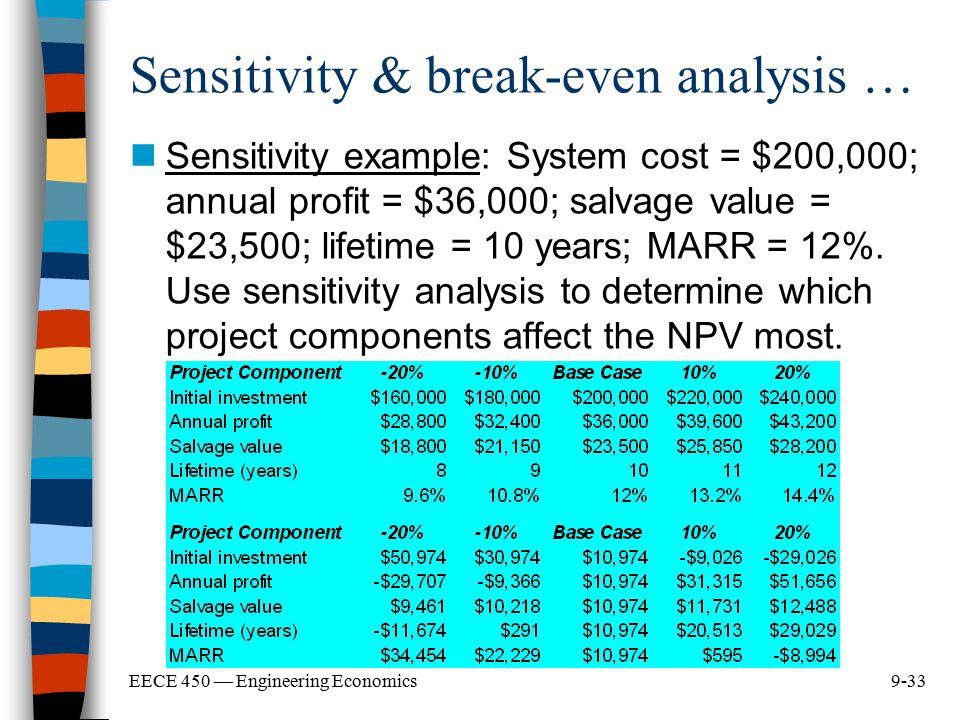 9-33EECE 450 — Engineering Economics Sensitivity & break-even analysis … Sensitivity example: System cost = $200,000; annual profit = $36,000; salvage