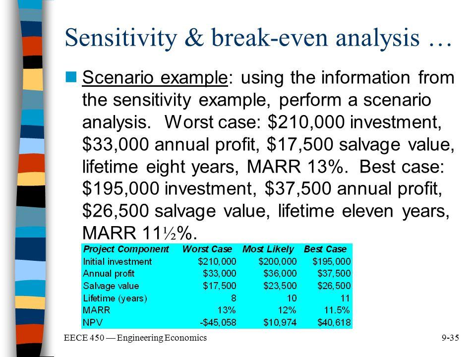 9-35EECE 450 — Engineering Economics Sensitivity & break-even analysis … Scenario example: using the information from the sensitivity example, perform