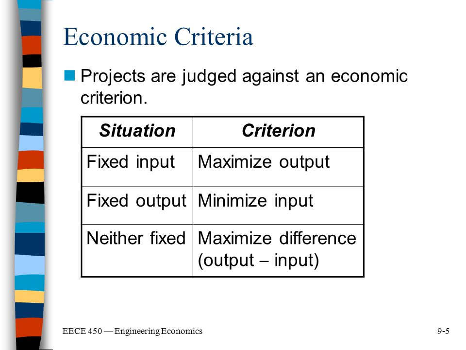 9-5EECE 450 — Engineering Economics Economic Criteria Projects are judged against an economic criterion. SituationCriterion Fixed inputMaximize output
