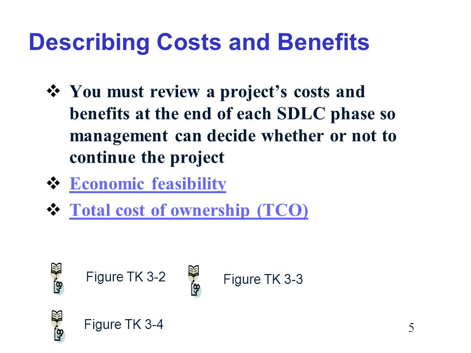 5 Describing Costs and Benefits  You must review a project's costs and benefits at the end of each SDLC phase so management can decide whether or not to continue the project  Economic feasibility Economic feasibility  Total cost of ownership (TCO) Total cost of ownership (TCO) Figure TK 3-2 Figure TK 3-3 Figure TK 3-4