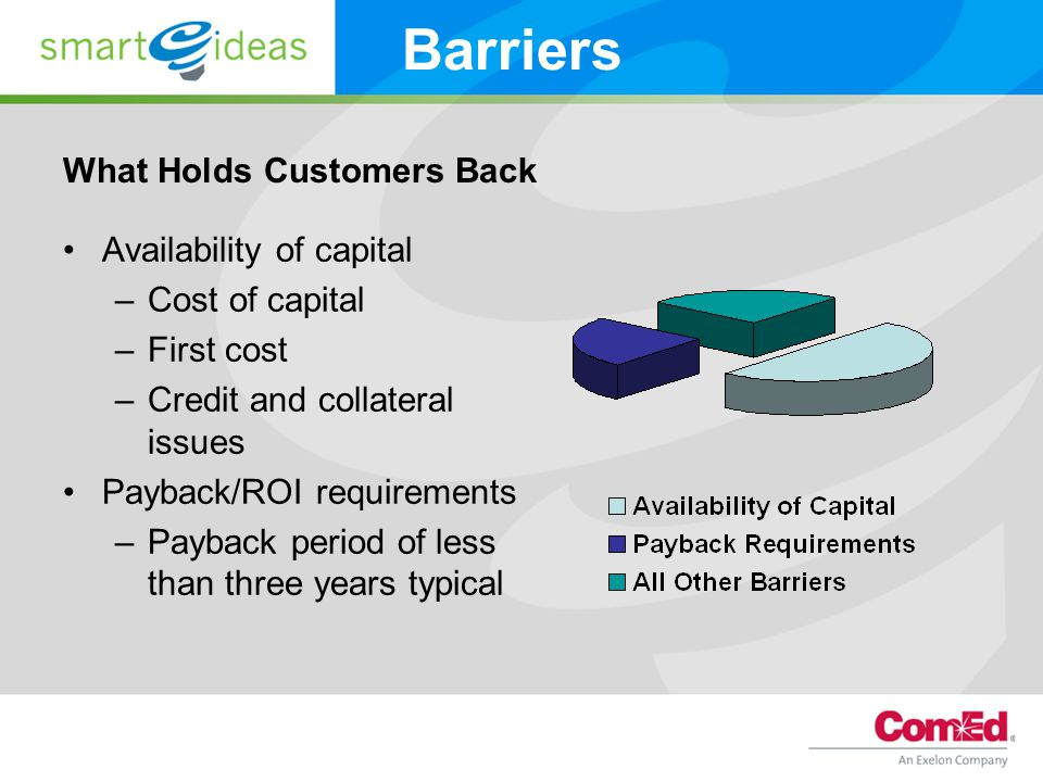 What Holds Customers Back Availability of capital –Cost of capital –First cost –Credit and collateral issues Payback/ROI requirements –Payback period of less than three years typical Barriers