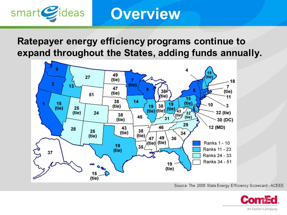 Ratepayer energy efficiency programs continue to expand throughout the States, adding funds annually.