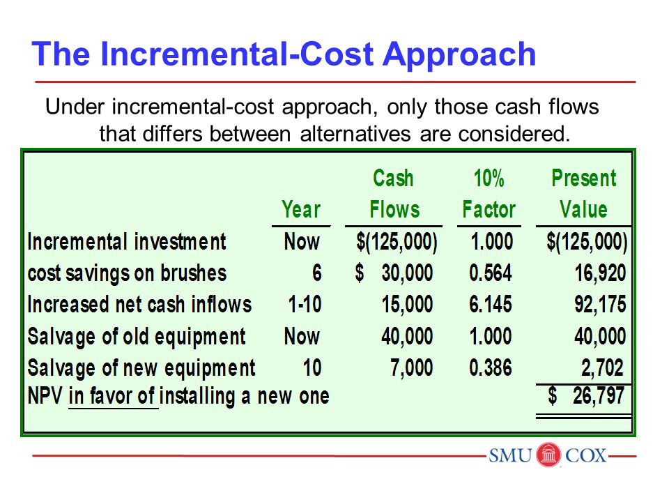 The Incremental-Cost Approach Under incremental-cost approach, only those cash flows that differs between alternatives are considered.
