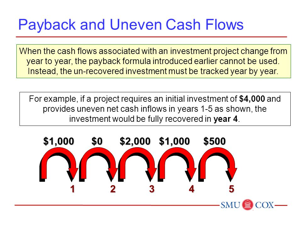 Payback and Uneven Cash Flows When the cash flows associated with an investment project change from year to year, the payback formula introduced earlier cannot be used.
