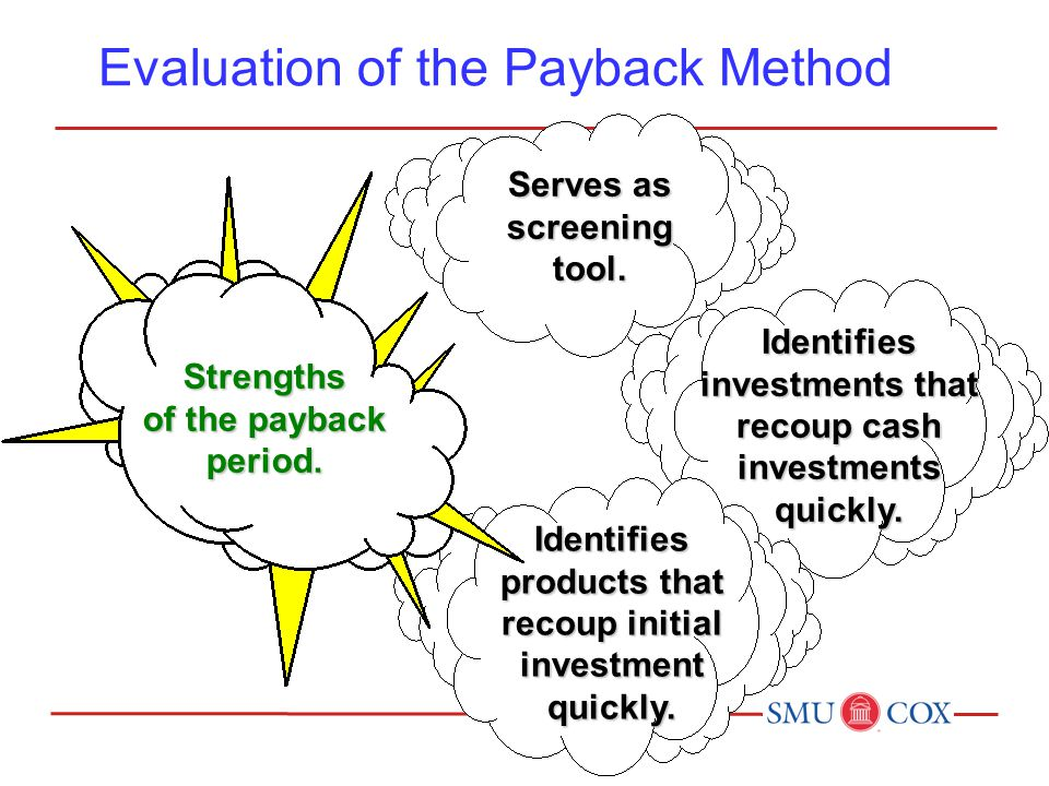 Evaluation of the Payback Method Serves as screening tool.