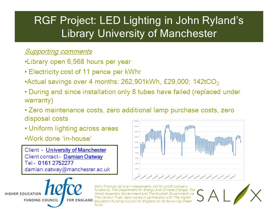 RGF Project: LED Lighting in John Ryland's Library University of Manchester Client – University of Manchester Client contact - Damian Oatway Tel – 0161 2752277 damian.oatway@manchester.ac.uk Supporting comments Library open 6,568 hours per year Electricity cost of 11 pence per kWhr Actual savings over 4 months: 262,901kWh, £29,000; 142tCO 2 During and since installation only 8 tubes have failed (replaced under warranty) Zero maintenance costs, zero additional lamp purchase costs, zero disposal costs Uniform lighting across areas Work done 'in-house' Salix Finance Ltd is an independent, not for profit company funded by The Department for Energy and Climate Change, The Welsh Assembly Government and The Scottish Government via The Carbon Trust.