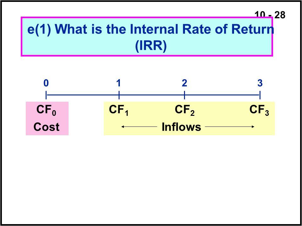 10 - 28 e(1) What is the Internal Rate of Return (IRR) 0123 CF 0 CF 1 CF 2 CF 3 CostInflows