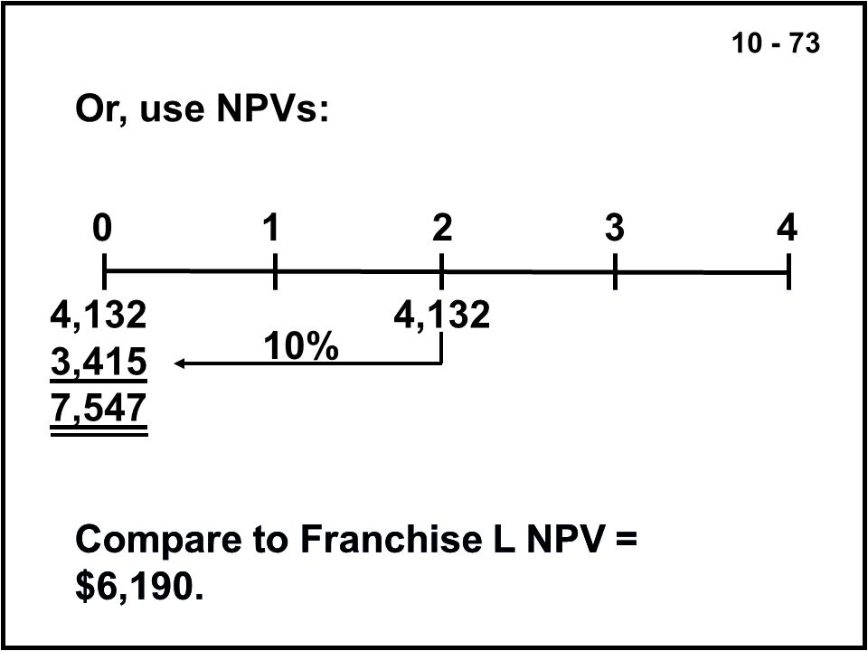 10 - 73 Compare to Franchise L NPV = $6,190. Or, use NPVs: 01234 4,132 3,415 7,547 4,132 10%