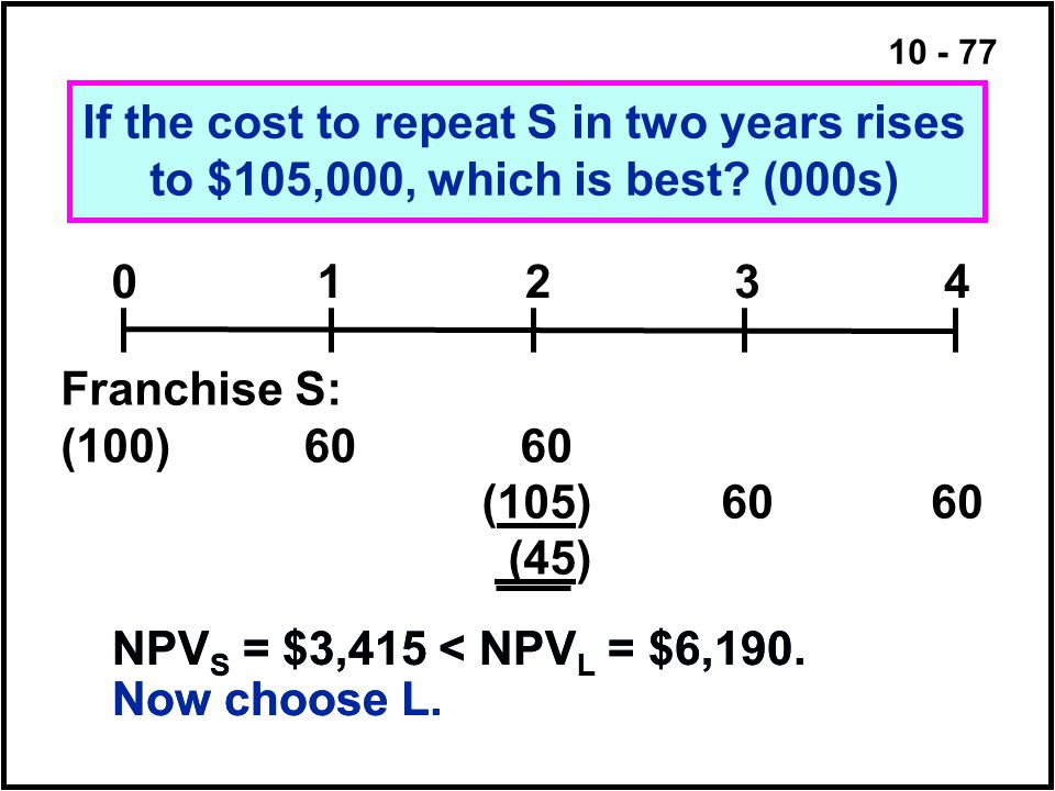 10 - 77 If the cost to repeat S in two years rises to $105,000, which is best? (000s) NPV S = $3,415 < NPV L = $6,190. Now choose L. NPV S = $3,415 <