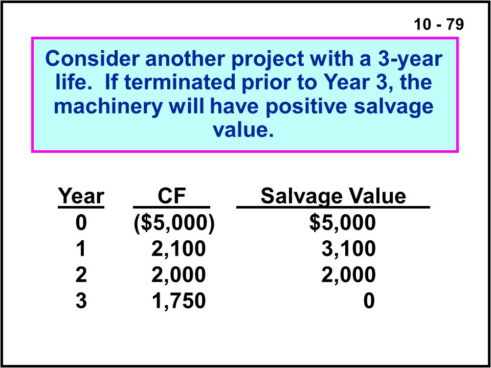 10 - 79 Year 0 1 2 3 CF ($5,000) 2,100 2,000 1,750 Salvage Value $5,000 3,100 2,000 0 Consider another project with a 3-year life. If terminated prior