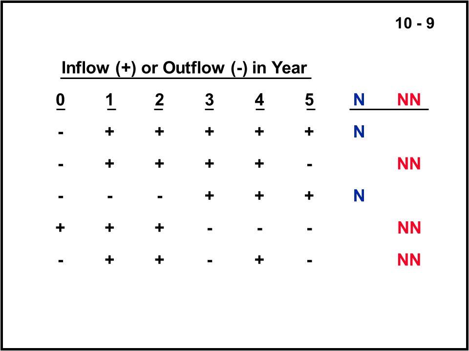 10 - 9 Inflow (+) or Outflow (-) in Year 012345NNN -+++++N -++++- ---+++N +++--- -++-+-
