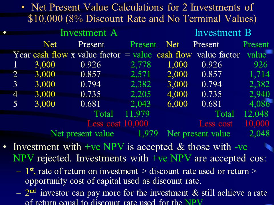 Net Present Value Calculations for 2 Investments of $10,000 (8% Discount Rate and No Terminal Values) Investment AInvestment B Net Present Present Net Present Present Year cash flow x value factor = value cash flow value factor value 1 3,000 0.926 2,7781,000 0.926 926 2 3,000 0.857 2,5712,000 0.8571,714 3 3,000 0.794 2,382 3,000 0.7942,382 4 3,000 0.735 2,2054,000 0.7352,940 5 3,000 0.681 2,0436,000 0.6814,086 Total 11,979 Total 12,048 Less cost 10,000 Less cost 10,000 Net present value 1,979Net present value2,048 Investment with +ve NPV is accepted & those with -ve NPV rejected.