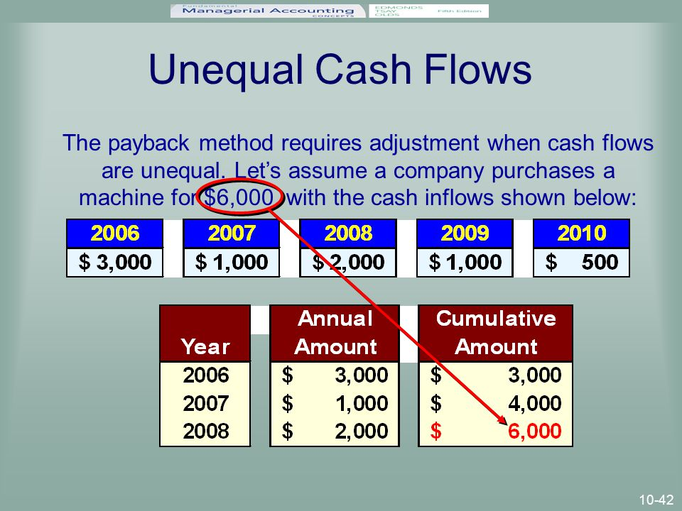 10-42 Unequal Cash Flows The payback method requires adjustment when cash flows are unequal.