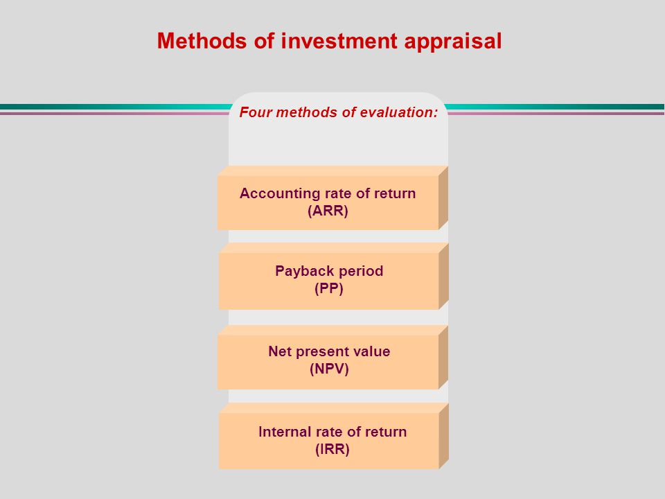 Methods of investment appraisal Four methods of evaluation: Accounting rate of return (ARR) Payback period (PP) Net present value (NPV) Internal rate of return (IRR)