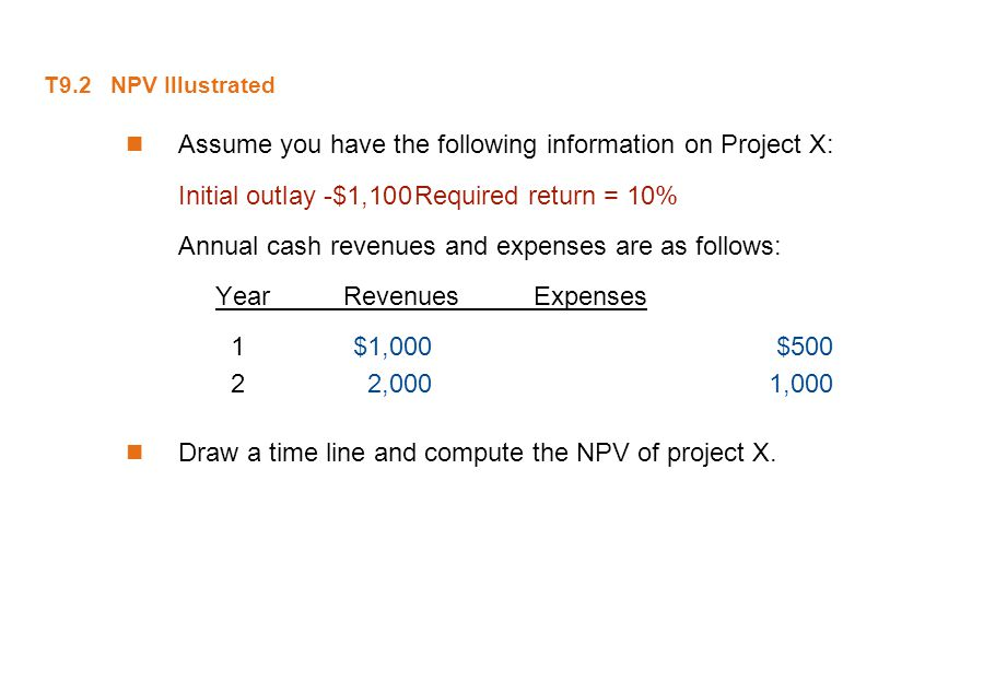 T9.2 NPV Illustrated Assume you have the following information on Project X: Initial outlay -$1,100Required return = 10% Annual cash revenues and expe