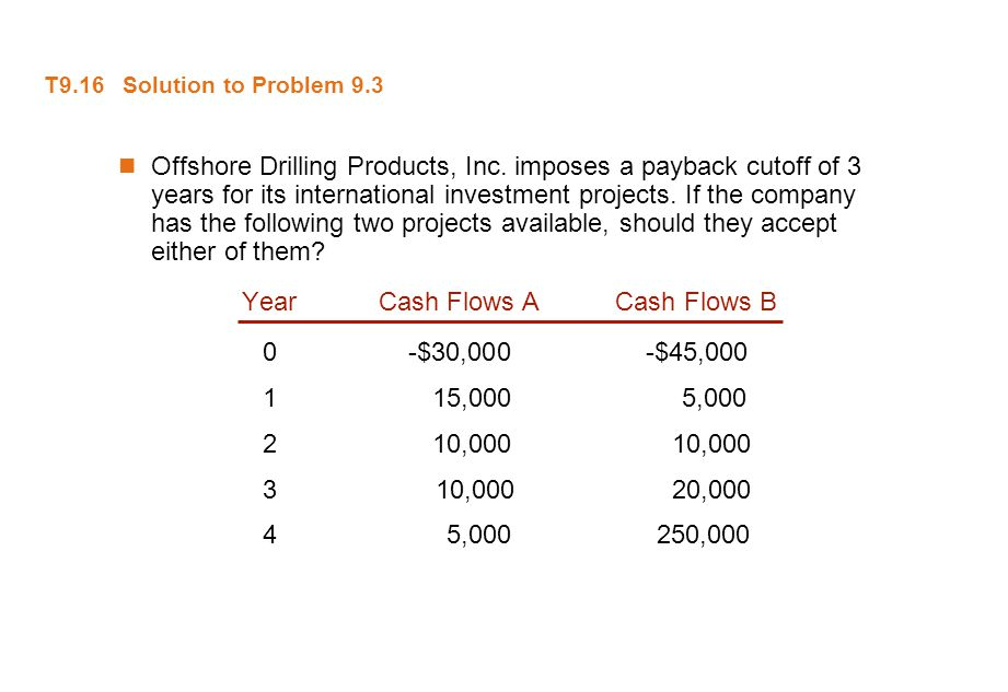 T9.16 Solution to Problem 9.3 Offshore Drilling Products, Inc. imposes a payback cutoff of 3 years for its international investment projects. If the c