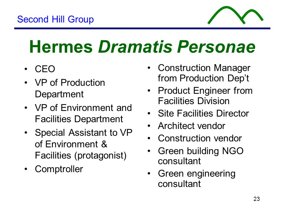 23 Hermes Dramatis Personae CEO VP of Production Department VP of Environment and Facilities Department Special Assistant to VP of Environment & Facilities (protagonist) Comptroller Construction Manager from Production Dep't Product Engineer from Facilities Division Site Facilities Director Architect vendor Construction vendor Green building NGO consultant Green engineering consultant Second Hill Group