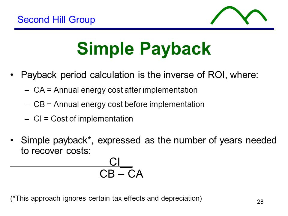 28 Simple Payback Payback period calculation is the inverse of ROI, where: –CA = Annual energy cost after implementation –CB = Annual energy cost before implementation –CI = Cost of implementation Simple payback*, expressed as the number of years needed to recover costs: CI__ CB – CA (*This approach ignores certain tax effects and depreciation) Second Hill Group