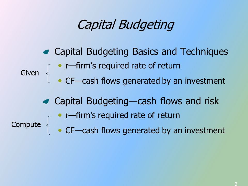 24 Capital Budgeting Internal Rate of Return (IRR) n n 2 2 1 1 0 IRR)(1 CF IRR)(1 CF IRR)(1 CF         n n 2 2 1 1 0 0 IRR)(1 CF IRR)(1 CF IRR)(1 CF NPV          A project is acceptable if its IRR > r