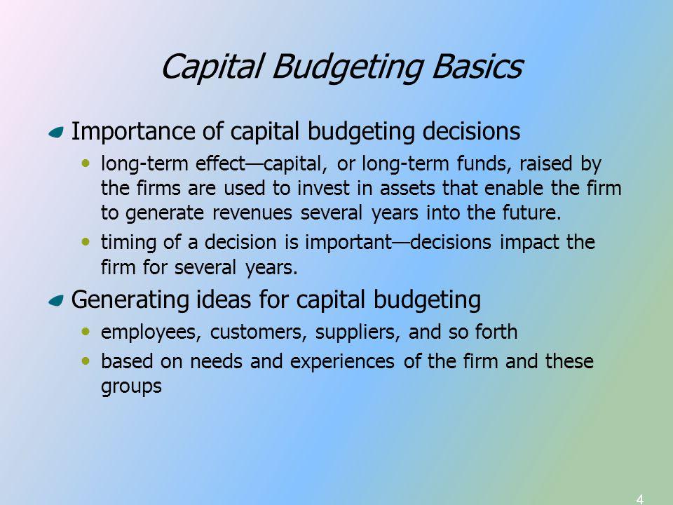 25 Capital Budgeting Internal Rate of Return (IRR) 4321 IRR)(1 $3,000 IRR)(1 $5,000 IRR)(1 $1,000 IRR)(1 $2,000 $7,000         4321 0 IRR)(1 3,000 IRR)(1 5,000 IRR)(1 1,000 IRR)(1 2,000 7,000NPV         