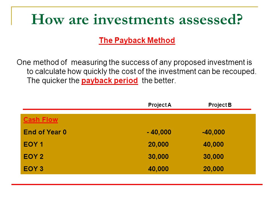 How are investments assessed? The Payback Method One method of measuring the success of any proposed investment is to calculate how quickly the cost o