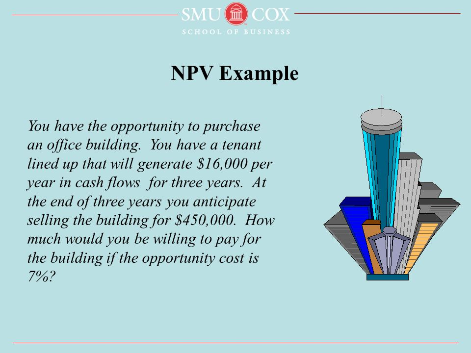 NPV Example You have the opportunity to purchase an office building.