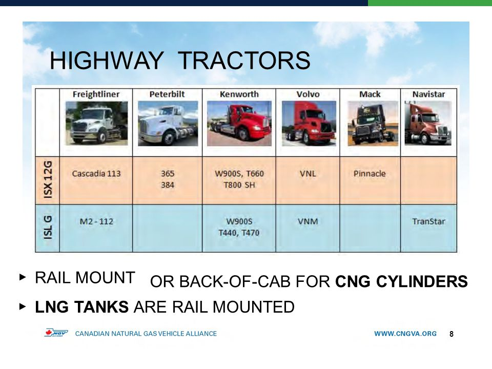HIGHWAYTRACTORS ▶ RAIL MOUNT OR BACK-OF-CAB FOR CNG CYLINDERS ▶ LNG TANKS ARE RAIL MOUNTED 8