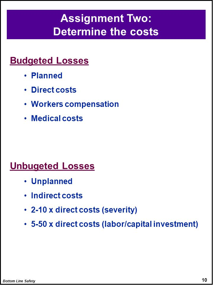 Bottom Line Safety 10 Budgeted Losses Planned Direct costs Workers compensation Medical costs Unbugeted Losses Unplanned Indirect costs 2-10 x direct costs (severity) 5-50 x direct costs (labor/capital investment) Assignment Two: Determine the costs