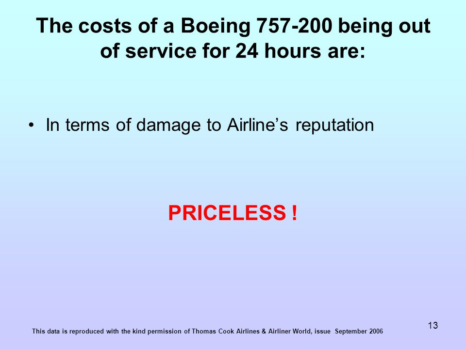 13 The costs of a Boeing 757-200 being out of service for 24 hours are: In terms of damage to Airline's reputation PRICELESS .