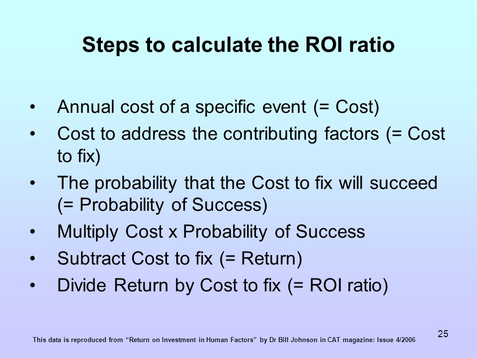 25 Steps to calculate the ROI ratio Annual cost of a specific event (= Cost) Cost to address the contributing factors (= Cost to fix) The probability that the Cost to fix will succeed (= Probability of Success) Multiply Cost x Probability of Success Subtract Cost to fix (= Return) Divide Return by Cost to fix (= ROI ratio) This data is reproduced from Return on Investment in Human Factors by Dr Bill Johnson in CAT magazine: Issue 4/2006