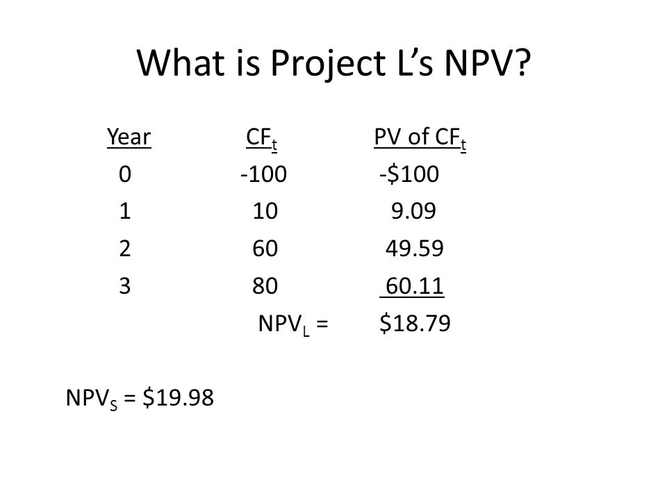 What is Project L's NPV.