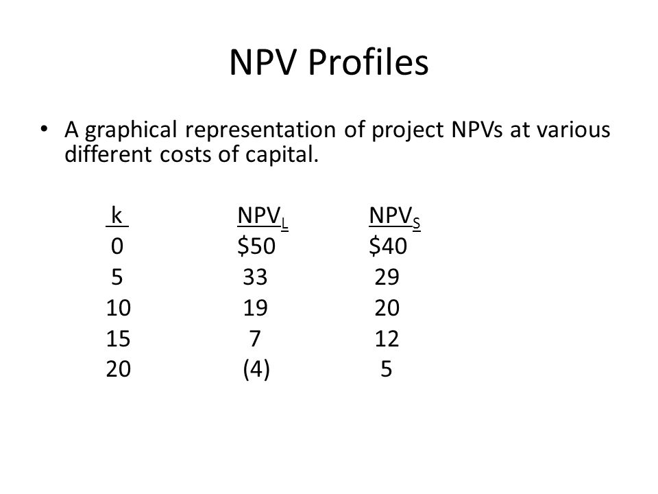 NPV Profiles A graphical representation of project NPVs at various different costs of capital.