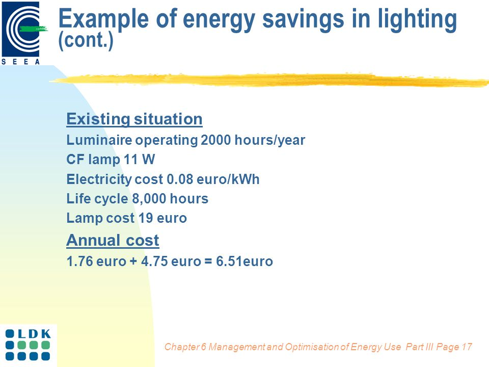 Chapter 6 Management and Optimisation of Energy Use Part III Page 17 Example of energy savings in lighting (cont.) Existing situation Luminaire operating 2000 hours/year CF lamp 11 W Electricity cost 0.08 euro/kWh Life cycle 8,000 hours Lamp cost 19 euro Annual cost 1.76 euro + 4.75 euro = 6.51euro