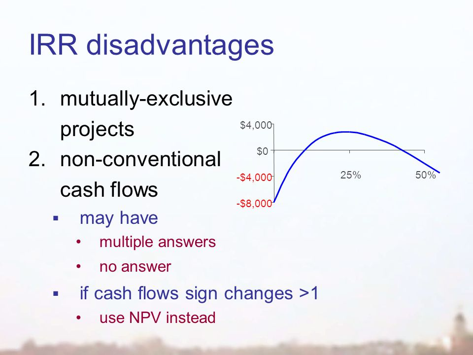 IRR disadvantages 1.mutually-exclusive projects 2.non-conventional cash flows  may have multiple answers no answer  if cash flows sign changes >1 use NPV instead -$8,000 -$4,000 $0 $4,000 25%50%