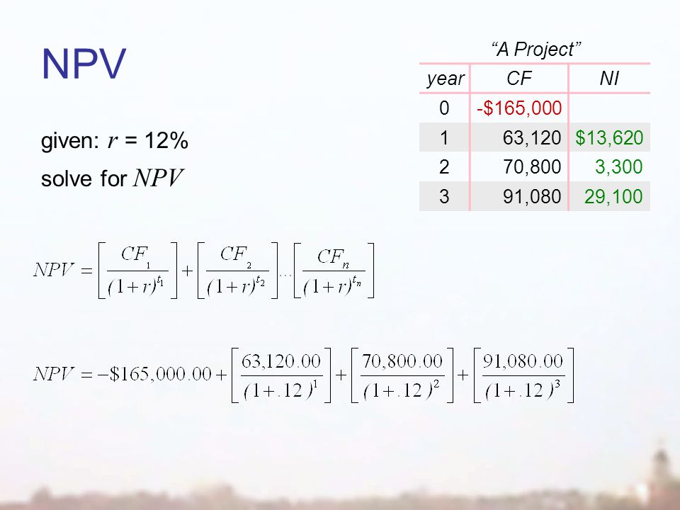 NPV A Project yearCFNI 0-$165,000 163,120$13,620 270,8003,300 391,08029,100 given: r = 12% solve for NPV