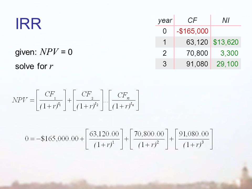 IRR yearCFNI 0-$165,000 163,120$13,620 270,8003,300 391,08029,100 given: NPV = 0 solve for r