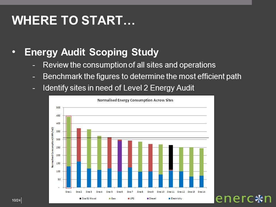 10/24 WHERE TO START… Energy Audit Scoping Study ­Review the consumption of all sites and operations ­Benchmark the figures to determine the most efficient path ­Identify sites in need of Level 2 Energy Audit